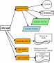 projets:systemesreseaux:repository_debian.png