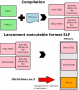projets:systemesreseaux:shared_libraries_2.png